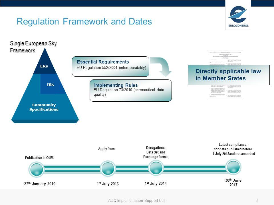 Regulation Framework and Dates
