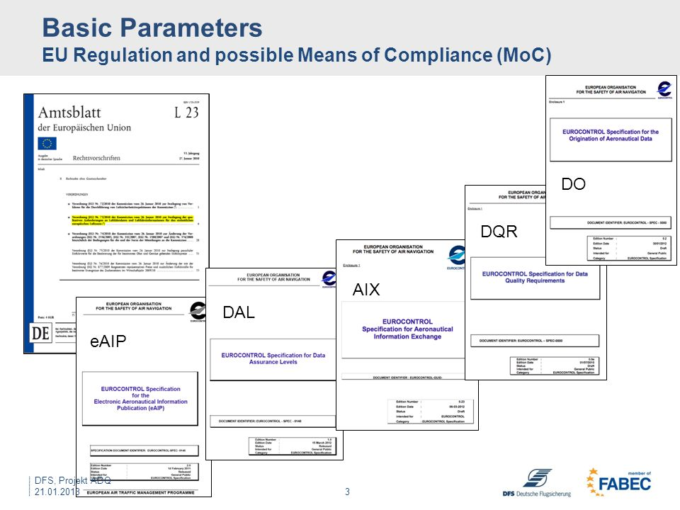 Basic Parameters EU Regulation and possible Means of Compliance (MoC)