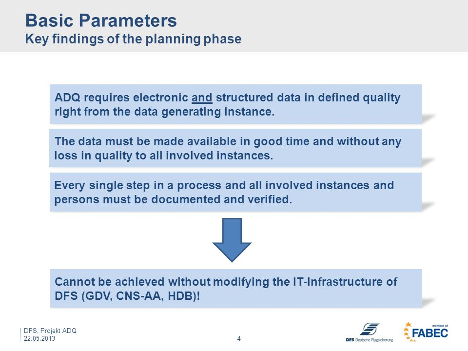 Basic Parameters Key findings of the planning phase