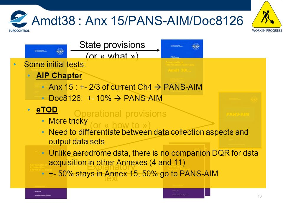 Amdt38 : Anx 15/PANS-AIM/Doc8126