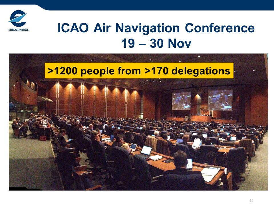 ICAO Air Navigation Conference 19 – 30 Nov