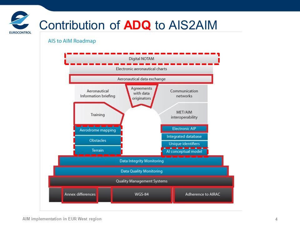 Contribution of ADQ to AIS2AIM