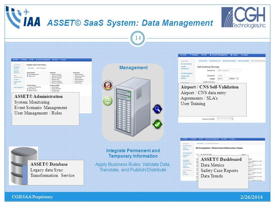 ASSET© SaaS System: Data Management