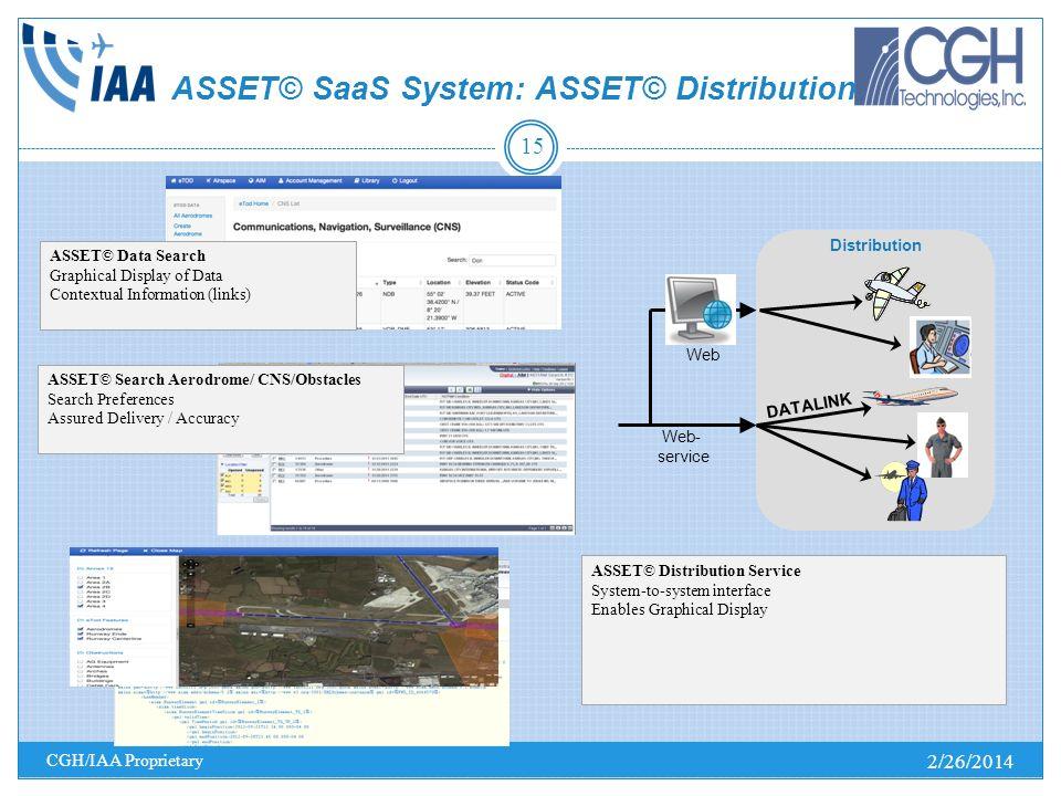 ASSET© SaaS System: ASSET© Distribution