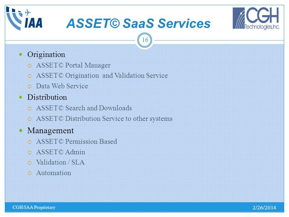ASSET© SaaS Services Management Origination Distribution