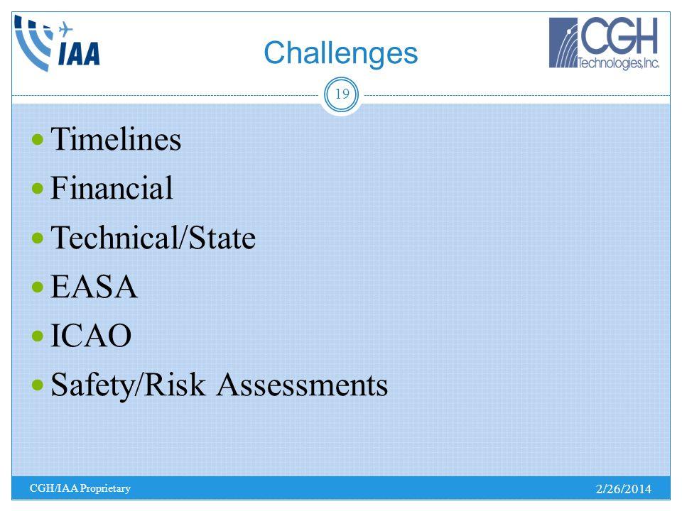 Safety/Risk Assessments