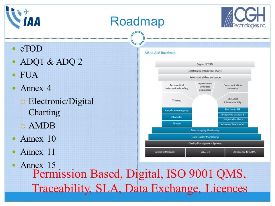 Roadmap eTOD. ADQ1 & ADQ 2. FUA. Annex 4. Electronic/Digital Charting. AMDB. Annex 10. Annex 11.