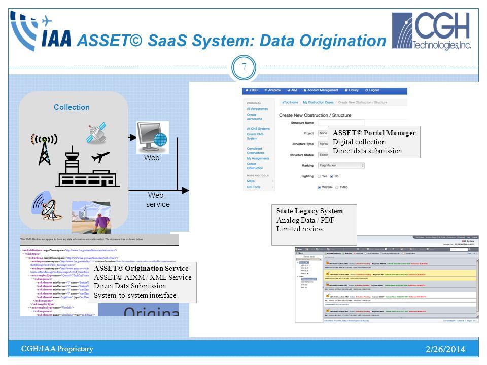 ASSET© SaaS System: Data Origination