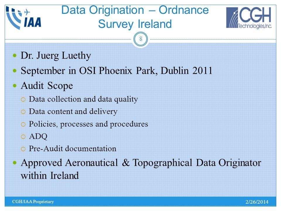Data Origination – Ordnance Survey Ireland