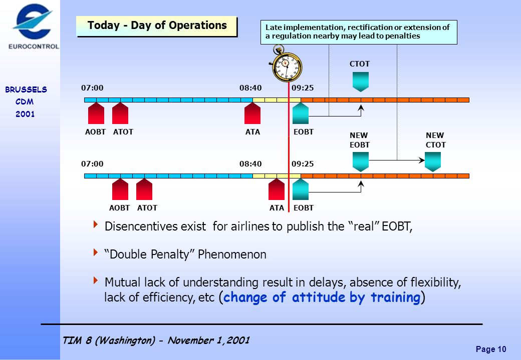 Disencentives exist for airlines to publish the real EOBT,