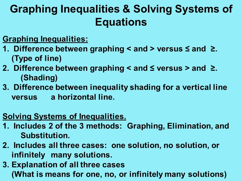difference and inequality Inequality vs inequity inequality as noun: the word inequality is used as a noun in english language where it means difference in size, degree.