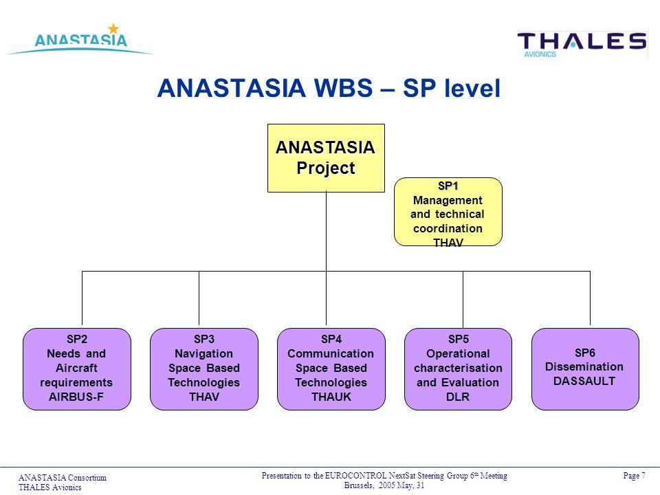 ANASTASIA WBS – SP level