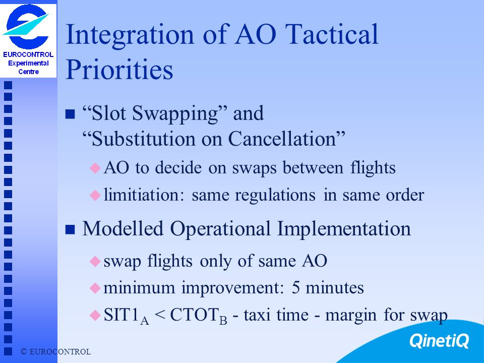 Integration of AO Tactical Priorities
