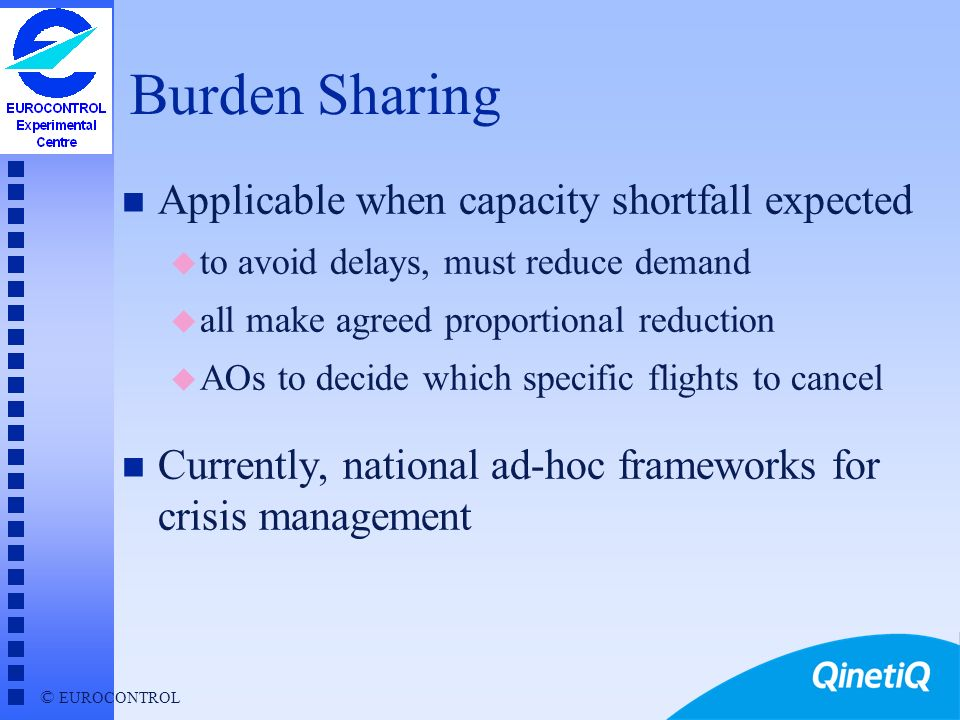 Burden Sharing Applicable when capacity shortfall expected