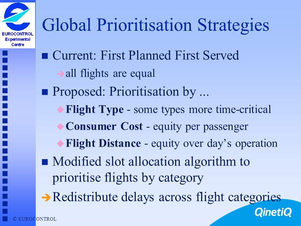 Global Prioritisation Strategies