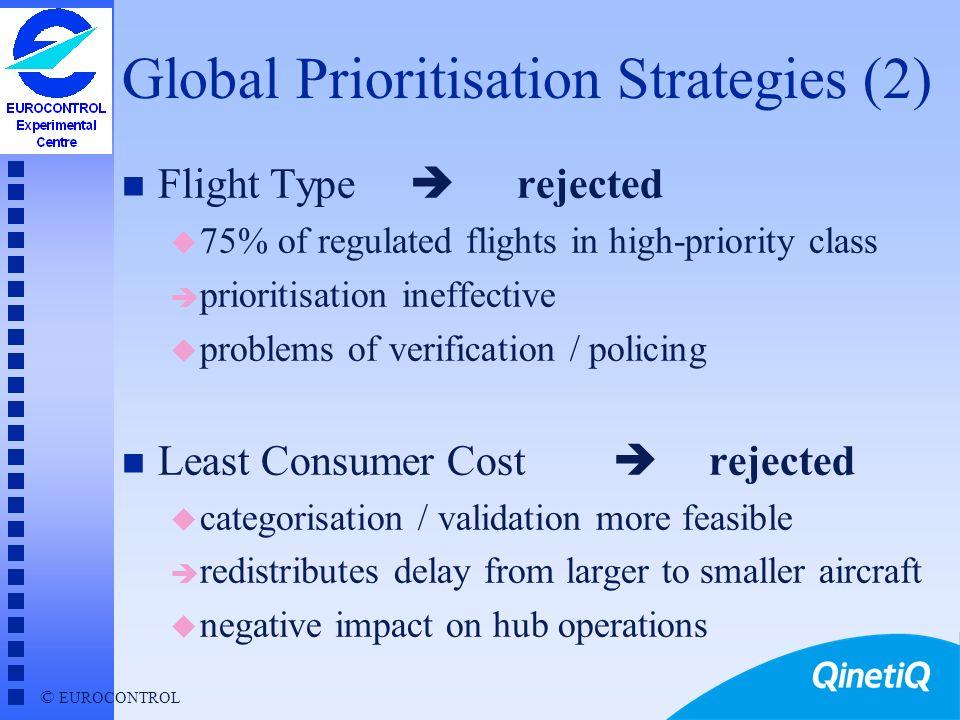 Global Prioritisation Strategies (2)