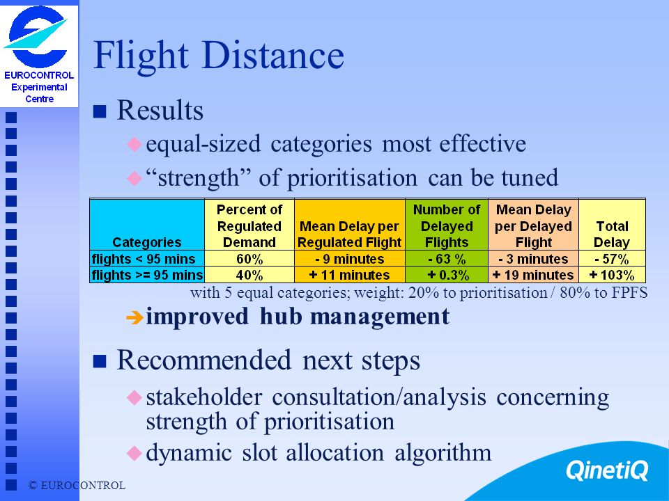Flight Distance Results Recommended next steps
