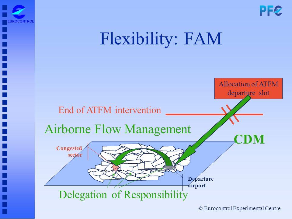 Flexibility: FAM Airborne Flow Management CDM