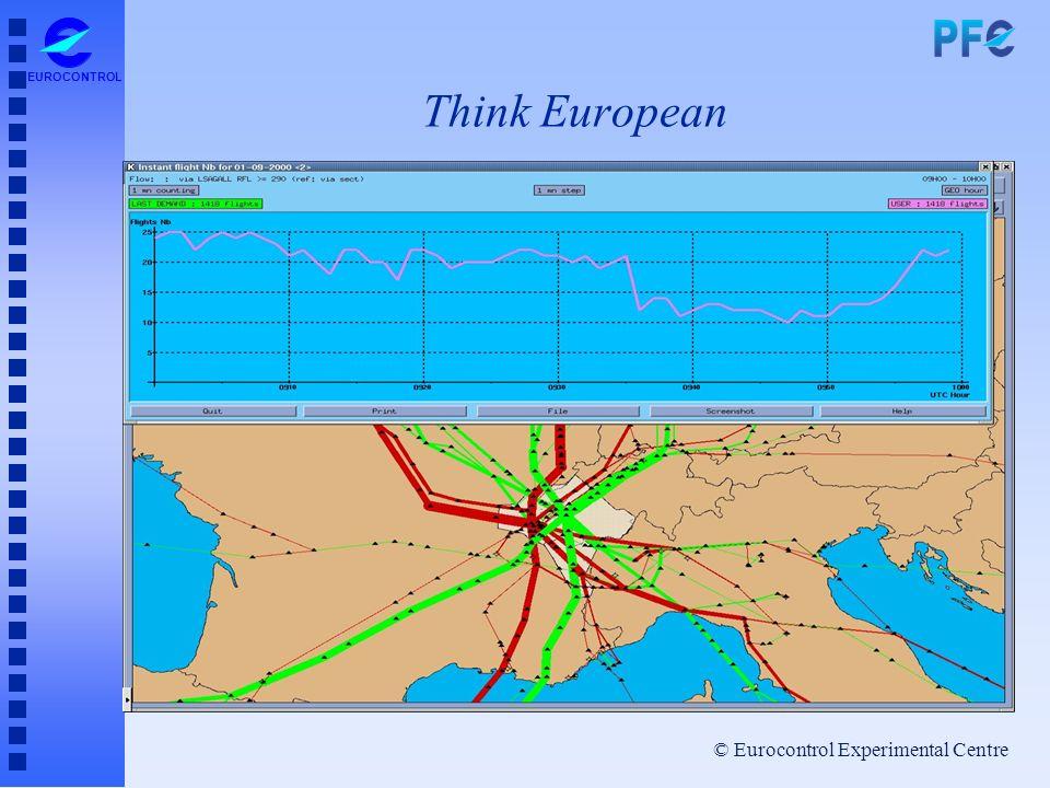 Think European