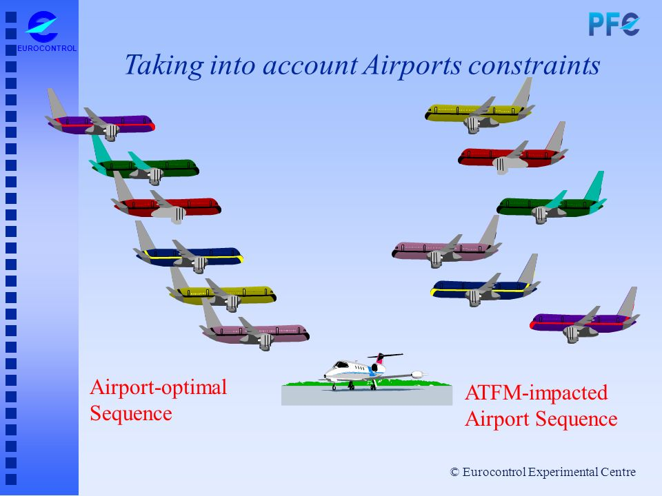 Taking into account Airports constraints