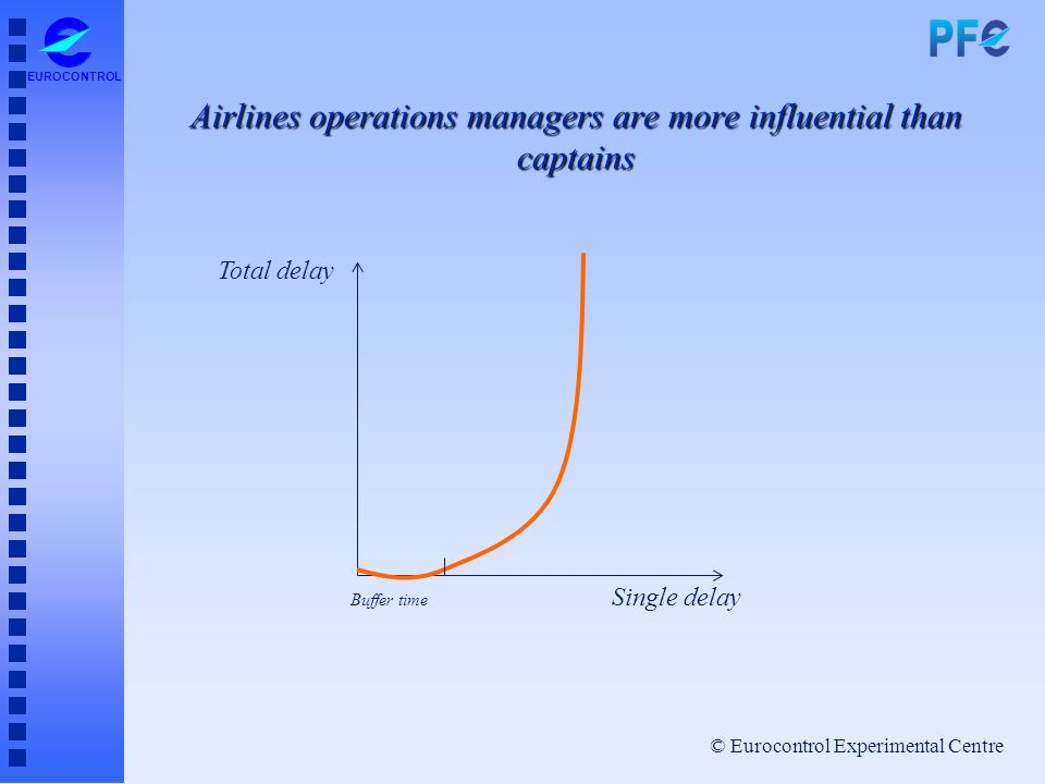 Airlines operations managers are more influential than captains