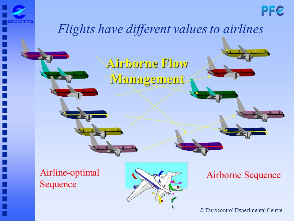 Flights have different values to airlines