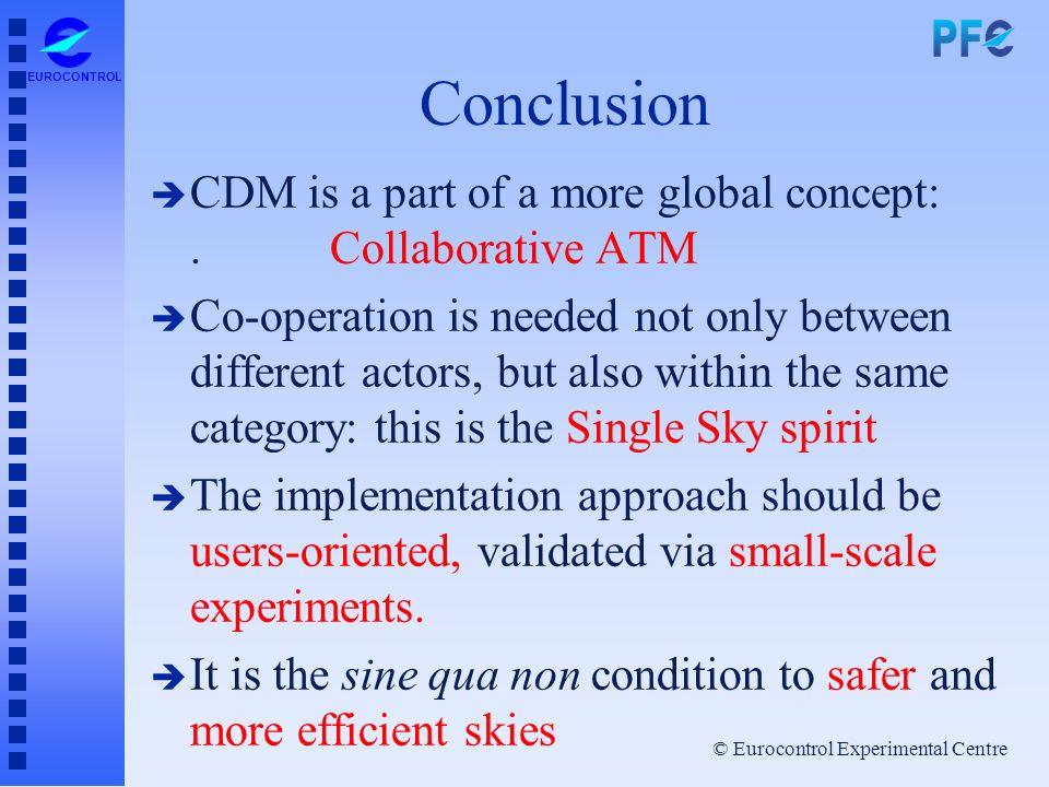 Conclusion CDM is a part of a more global concept: . Collaborative ATM