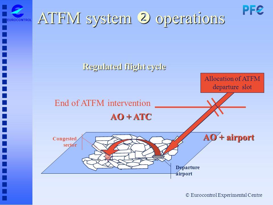 ATFM system  operations