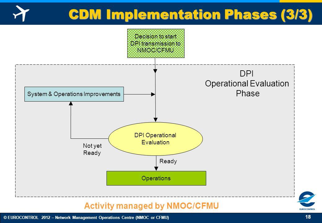 CDM Implementation Phases (3/3)