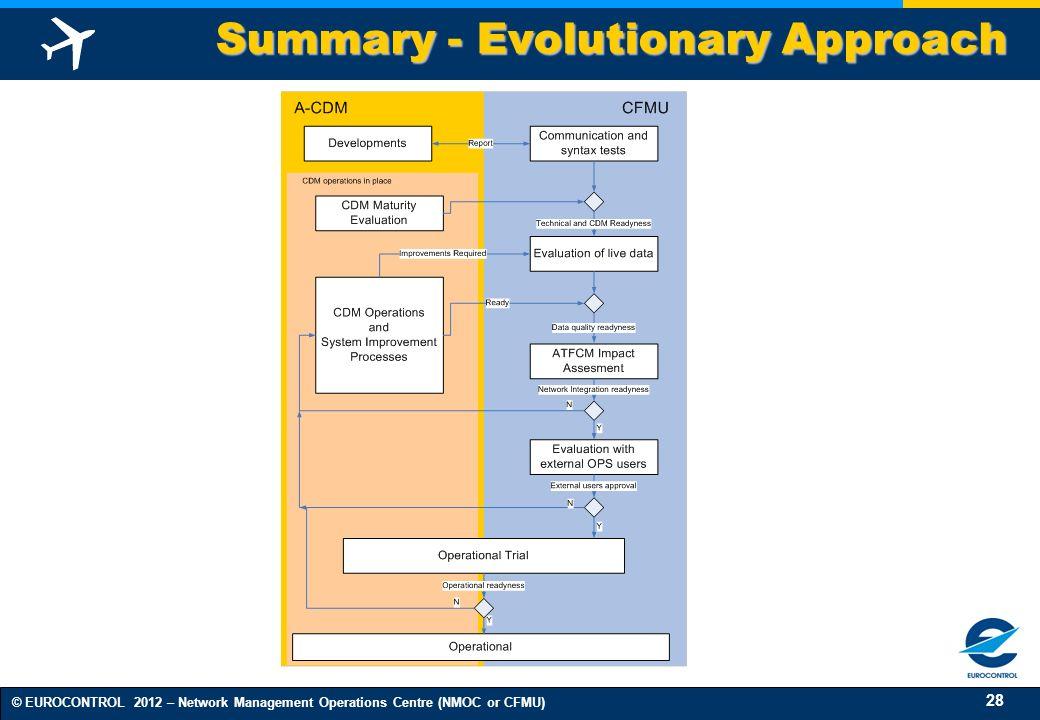 Summary - Evolutionary Approach