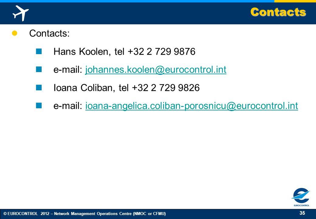 Contacts Contacts: Hans Koolen, tel +32 2 729 9876