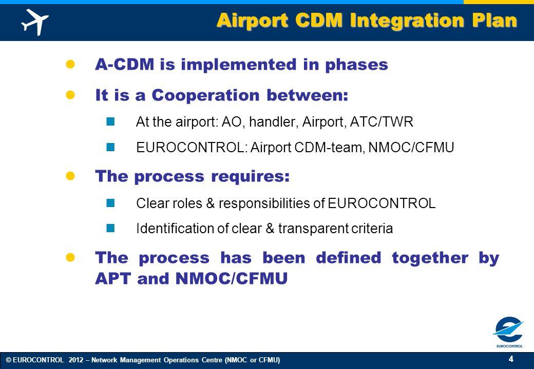 Airport CDM Integration Plan