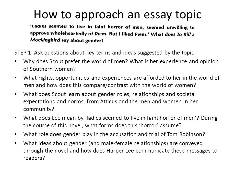 Gender Roles Research Paper Starter