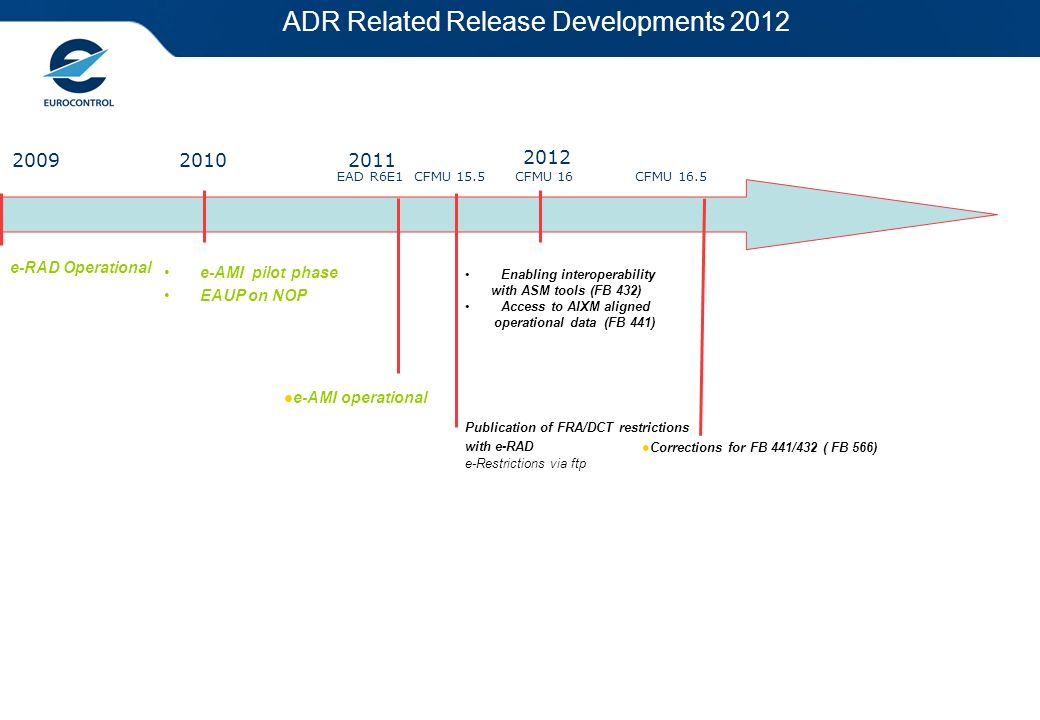 ADR Related Release Developments 2012