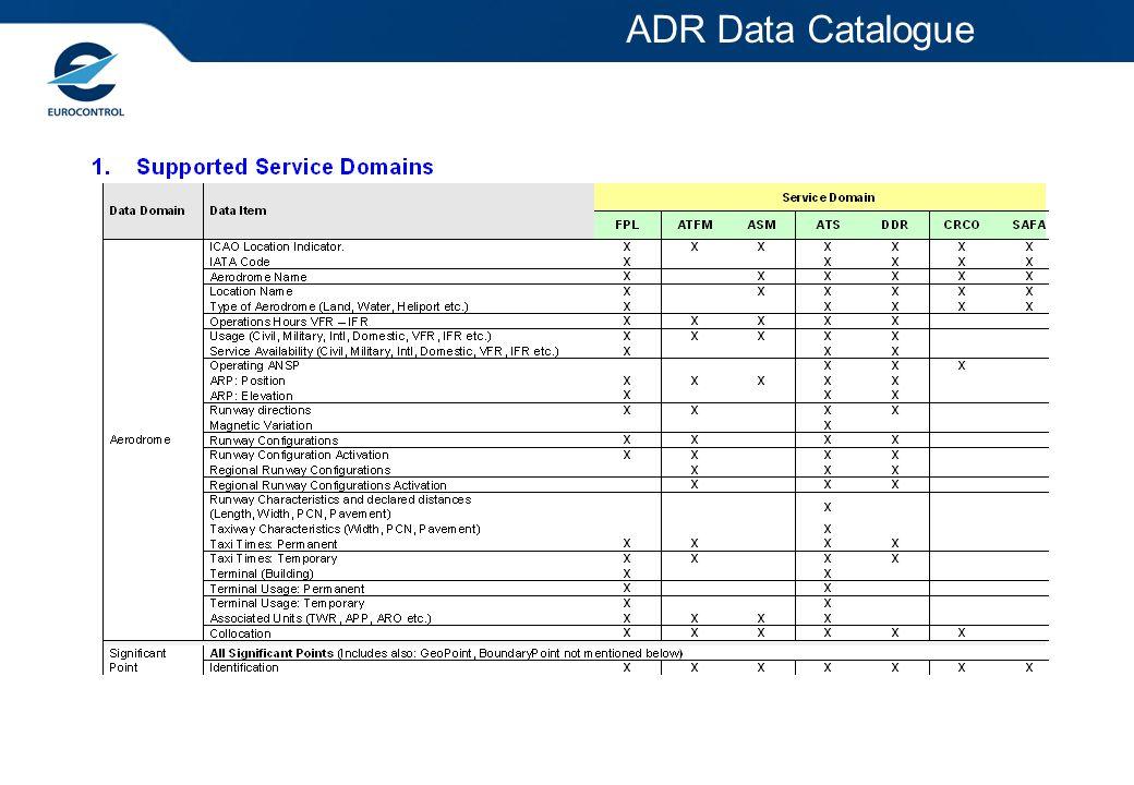 ADR Data Catalogue