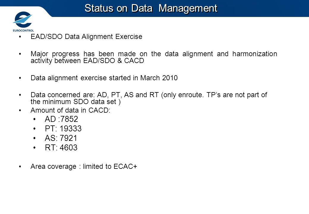Status on Data Management