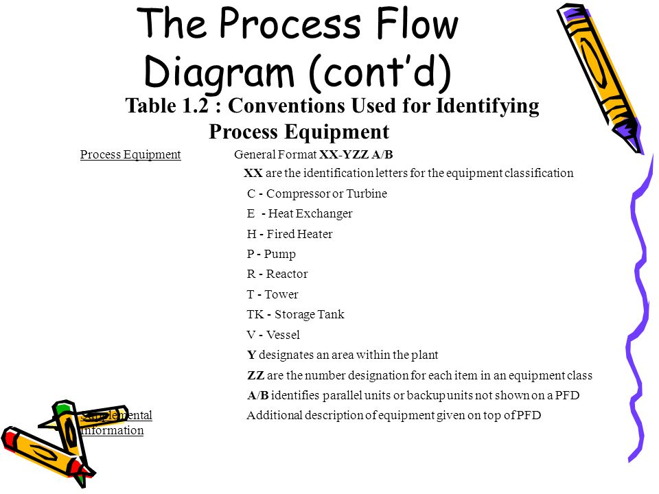 diagram of p pump   17 wiring diagram images
