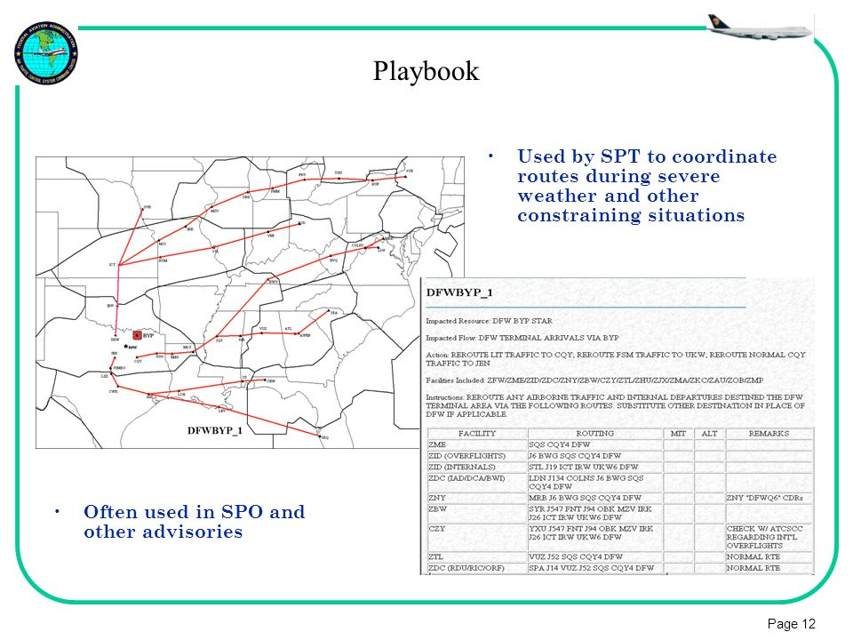 Playbook Used by SPT to coordinate routes during severe weather and other constraining situations.