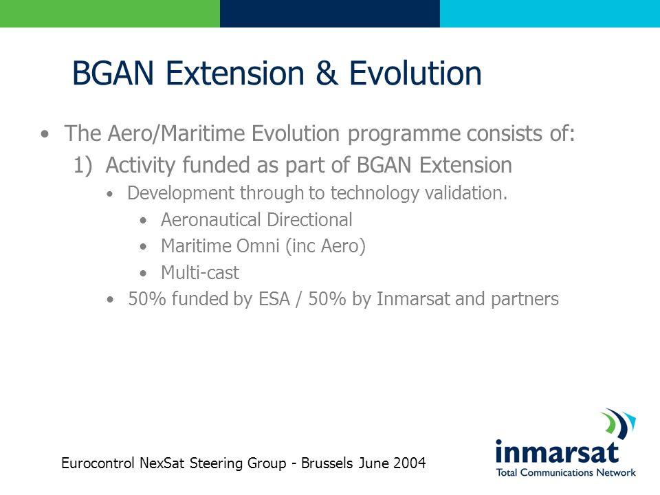 BGAN Extension & Evolution