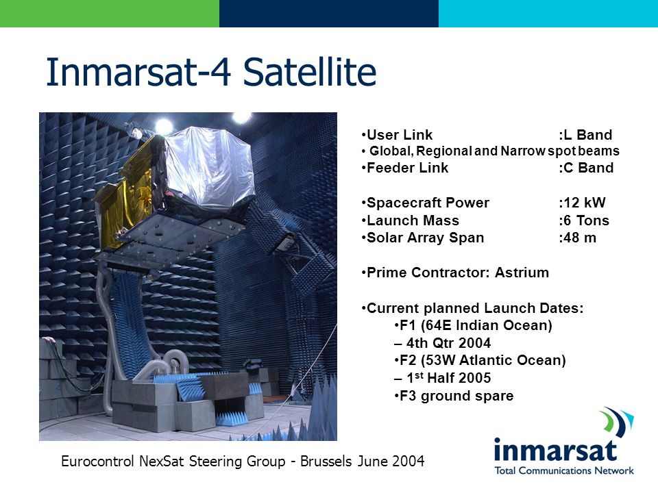 Inmarsat-4 Satellite User Link :L Band Feeder Link :C Band