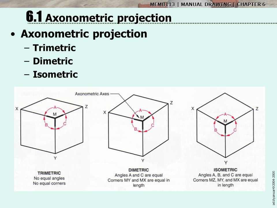 how to draw sphere in isometric projection