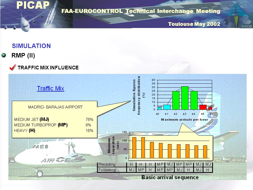 SIMULATION RMP (II) TRAFFIC MIX INFLUENCE