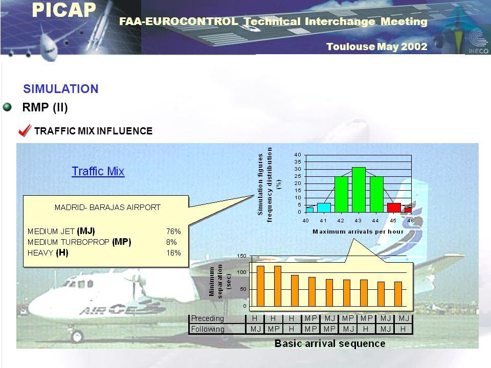 SIMULATION RMP (II) TRAFFIC MIX INFLUENCE