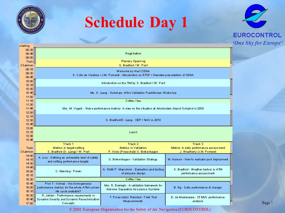 Schedule Day 1 Presentations will last around 25 minutes with sufficient time for questions & discussion after each presentation.