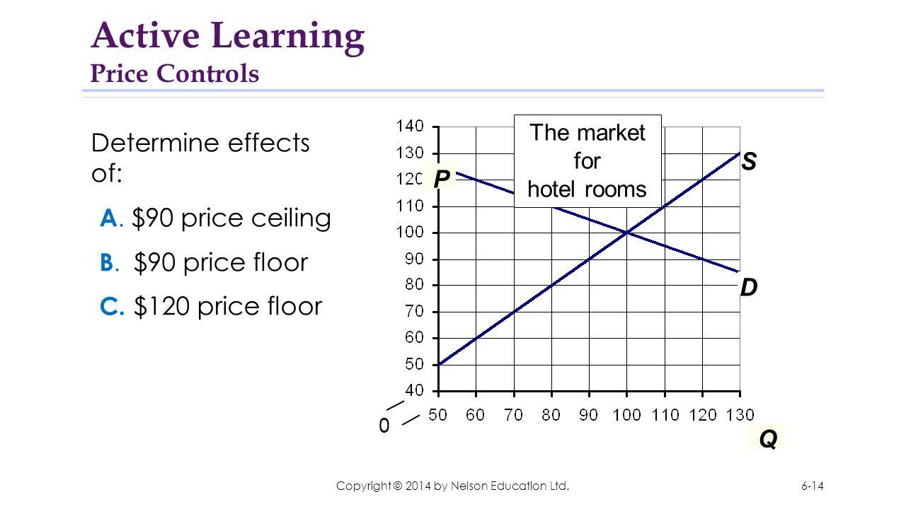 principles of microeconomics pdf download