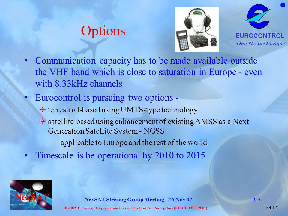 Options Communication capacity has to be made available outside the VHF band which is close to saturation in Europe - even with 8.33kHz channels.