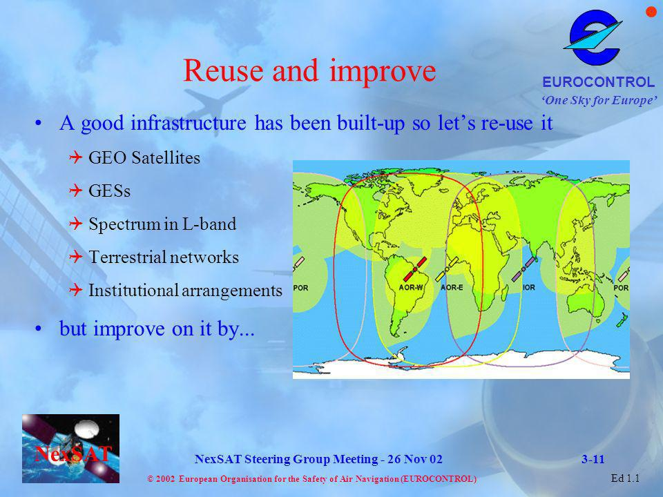 Reuse and improve A good infrastructure has been built-up so let's re-use it. GEO Satellites. GESs.