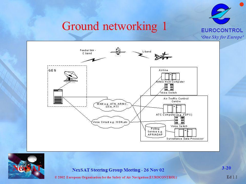 Ground networking 1 3-20