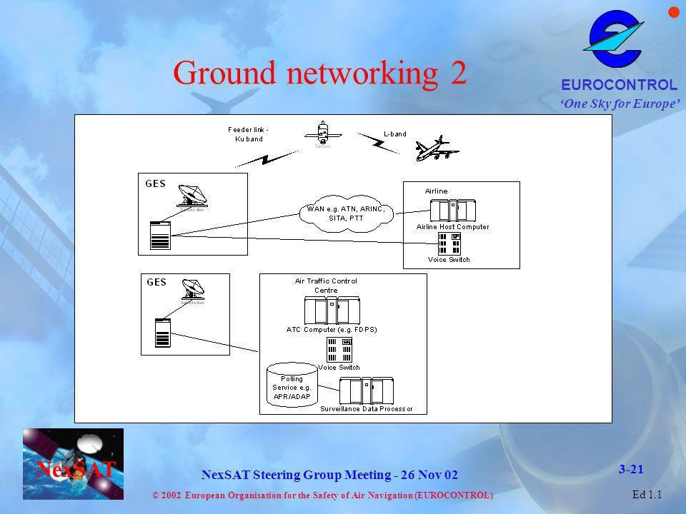 Ground networking 2 3-21