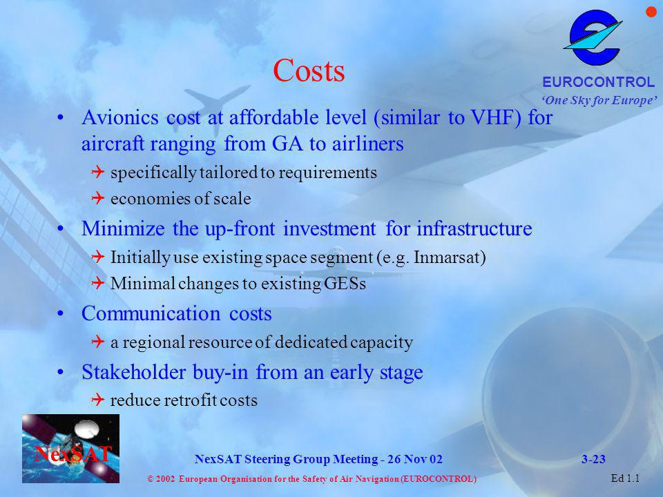 Costs Avionics cost at affordable level (similar to VHF) for aircraft ranging from GA to airliners.